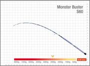 rc_monsterbuster
