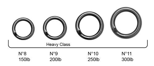 DECOY-Split-Ring-Heavy